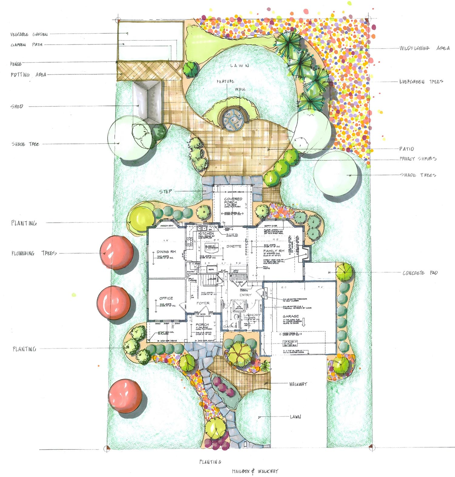 Design landscape design build and maintenance for Sample landscape plan